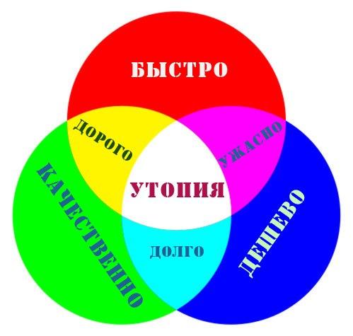 byuro-perevodov-nedorogo.jpg